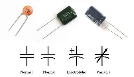 electronic components - capacitor